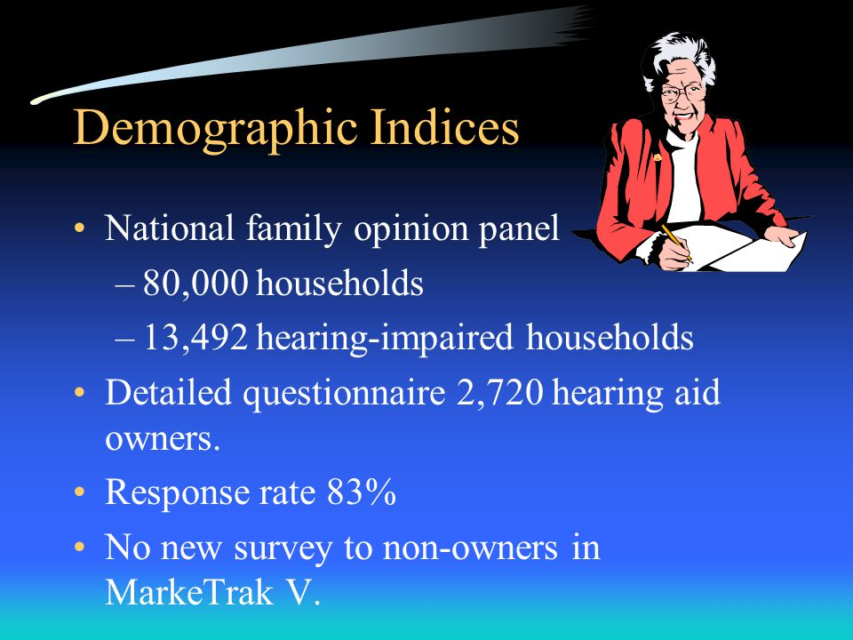 Demographic Indices National family opinion panel –80,000 households –13,492 hearing-impaired households Detailed questionnaire 2,720 hearing aid owners.