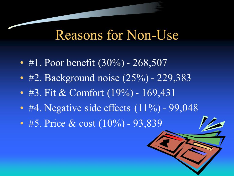 Reasons for Non-Use #1. Poor benefit (30%) - 268,507 #2.