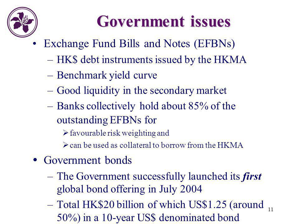 11 Government issues Exchange Fund Bills and Notes (EFBNs) –HK$ debt instruments issued by the HKMA –Benchmark yield curve –Good liquidity in the seco