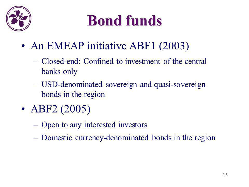13 Bond funds An EMEAP initiative ABF1 (2003) –Closed-end: Confined to investment of the central banks only –USD-denominated sovereign and quasi-sover