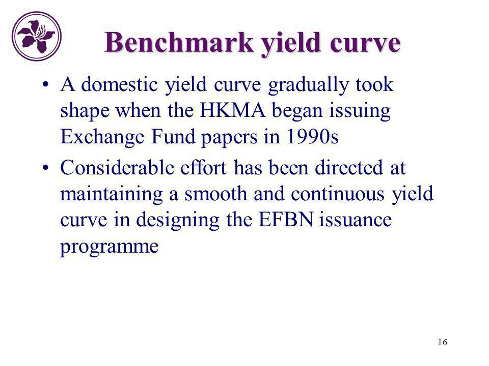 16 Benchmark yield curve A domestic yield curve gradually took shape when the HKMA began issuing Exchange Fund papers in 1990s Considerable effort has