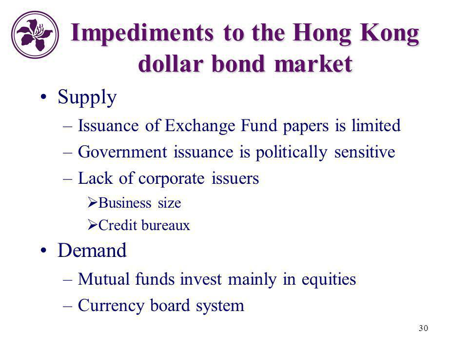 30 Impediments to the Hong Kong dollar bond market Supply –Issuance of Exchange Fund papers is limited –Government issuance is politically sensitive –