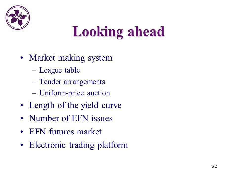 32 Looking ahead Market making system –League table –Tender arrangements –Uniform-price auction Length of the yield curve Number of EFN issues EFN fut