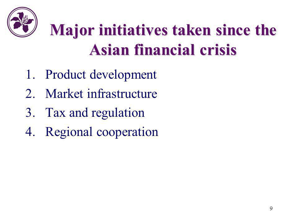 9 Major initiatives taken since the Asian financial crisis 1.Product development 2.Market infrastructure 3.Tax and regulation 4.Regional cooperation