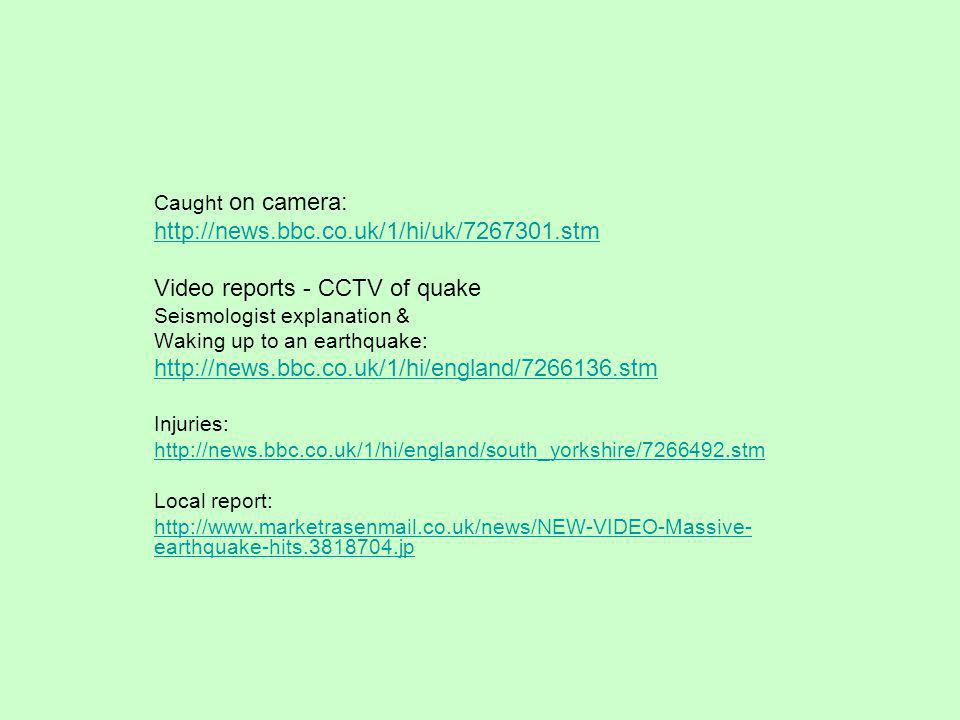 Caught on camera: http://news.bbc.co.uk/1/hi/uk/7267301.stm Video reports - CCTV of quake Seismologist explanation & Waking up to an earthquake: http: