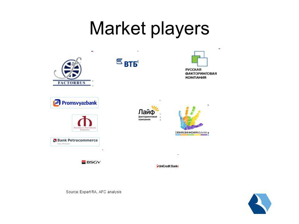 Market players Source:Expert RA, AFC analysis Label