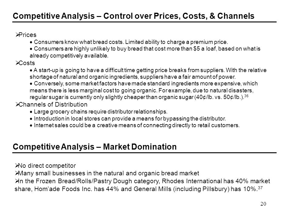 20 Competitive Analysis – Control over Prices, Costs, & Channels Prices Consumers know what bread costs. Limited ability to charge a premium price. Co