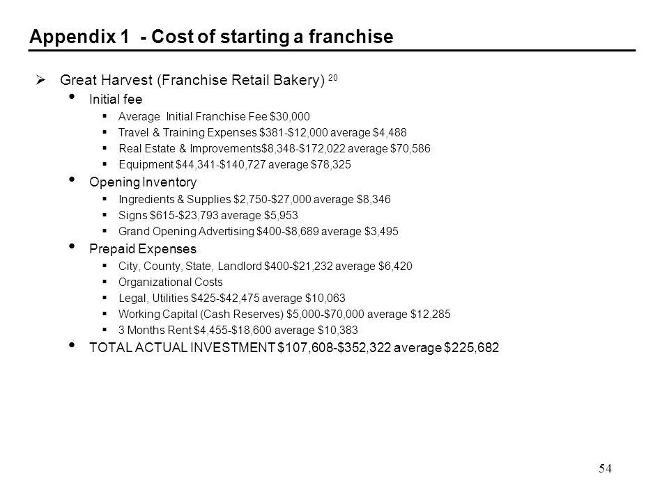 54 Appendix 1 - Cost of starting a franchise Great Harvest (Franchise Retail Bakery) 20 Initial fee Average Initial Franchise Fee $30,000 Travel & Tra
