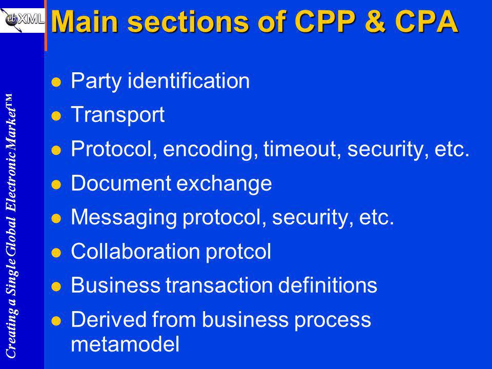 Creating a Single Global Electronic Market Main sections of CPP & CPA l Party identification l Transport l Protocol, encoding, timeout, security, etc.
