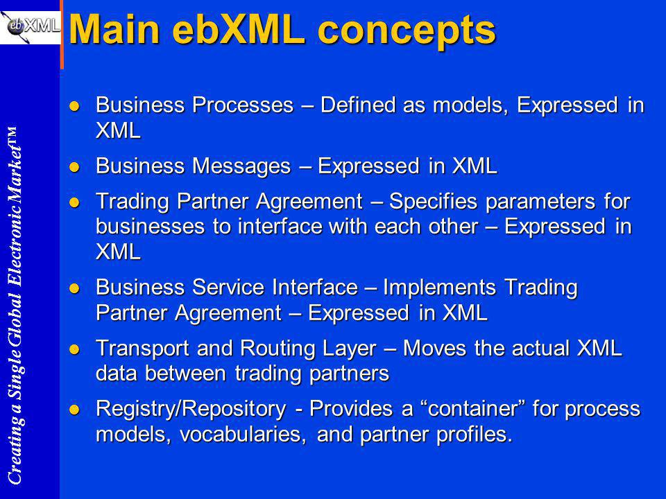 Creating a Single Global Electronic Market Main ebXML concepts l Business Processes – Defined as models, Expressed in XML l Business Messages – Expressed in XML l Trading Partner Agreement – Specifies parameters for businesses to interface with each other – Expressed in XML l Business Service Interface – Implements Trading Partner Agreement – Expressed in XML l Transport and Routing Layer – Moves the actual XML data between trading partners l Registry/Repository - Provides a container for process models, vocabularies, and partner profiles.