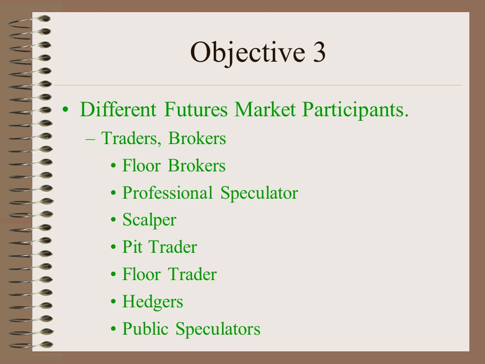 Objective 3: Describe the different futures market participants.