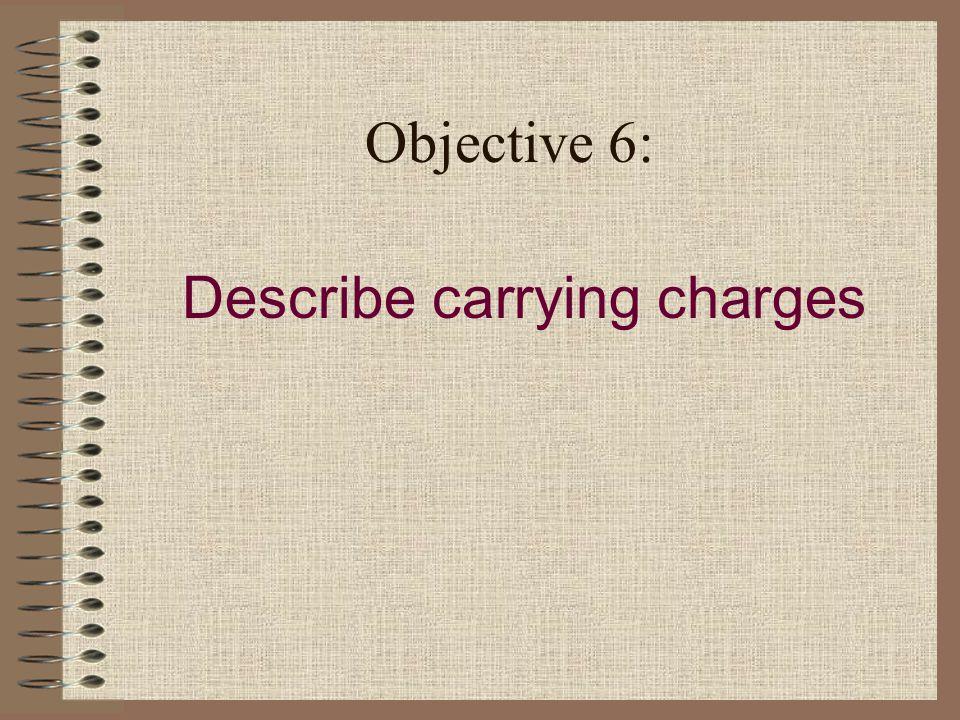 Objective 5 Short Position Long Position Simple Rule