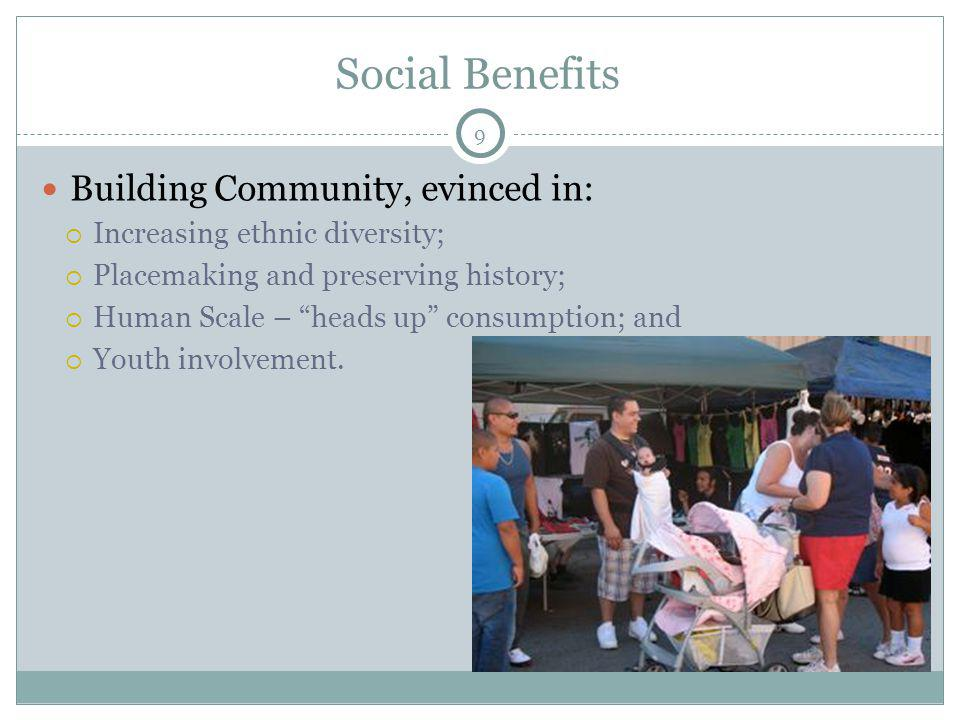 Social Benefits Building Community, evinced in: Increasing ethnic diversity; Placemaking and preserving history; Human Scale – heads up consumption; and Youth involvement.