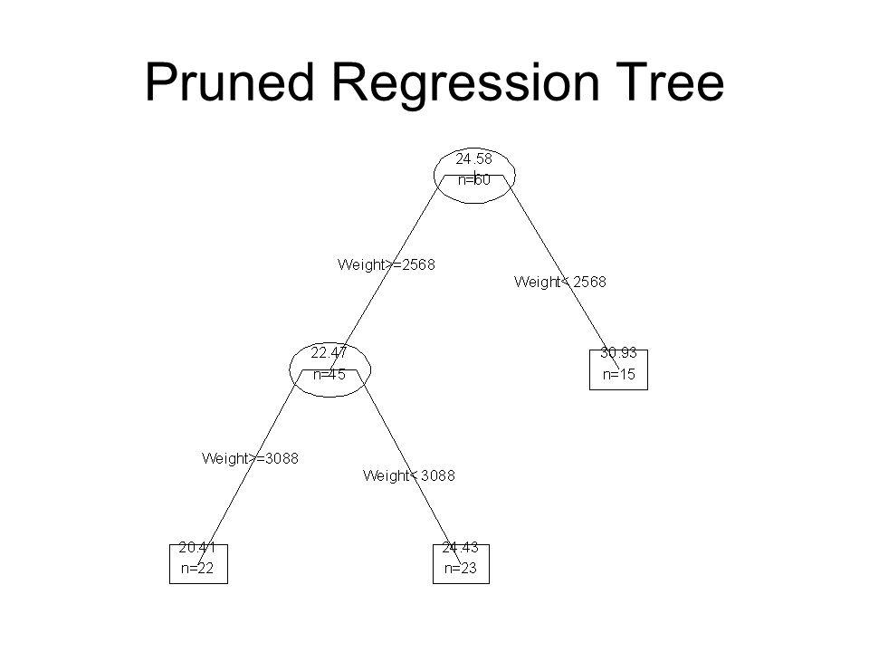 Pruned Regression Tree