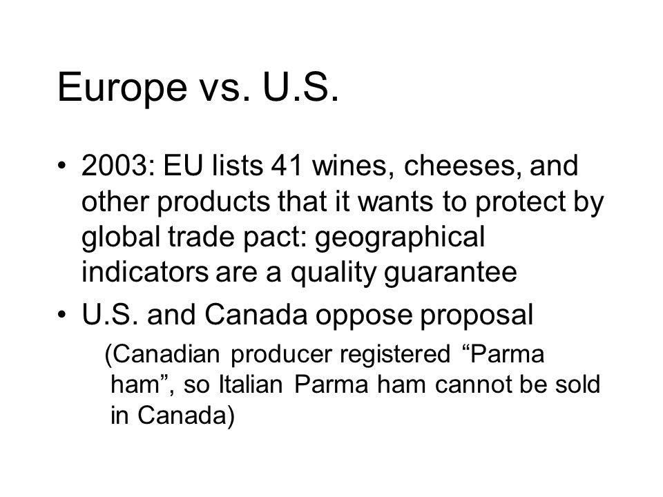 Europe vs. U.S.