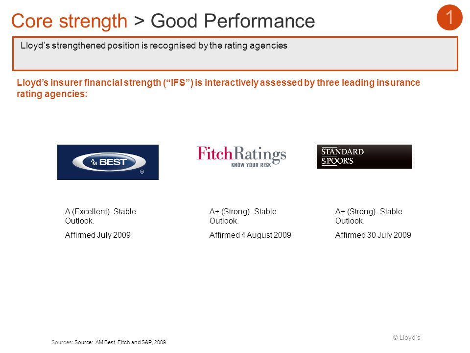 © Lloyds Lloyds strengthened position is recognised by the rating agencies 1 Core strength > Good Performance Sources: Source: AM Best, Fitch and S&P, 2009 Lloyds insurer financial strength (IFS) is interactively assessed by three leading insurance rating agencies: A (Excellent).