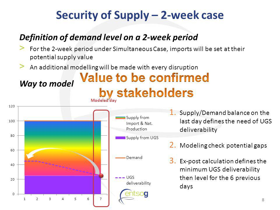 Security of Supply – 2-week case 8 Definition of demand level on a 2-week period > For the 2-week period under Simultaneous Case, imports will be set at their potential supply value > An additional modelling will be made with every disruption Way to model 1.