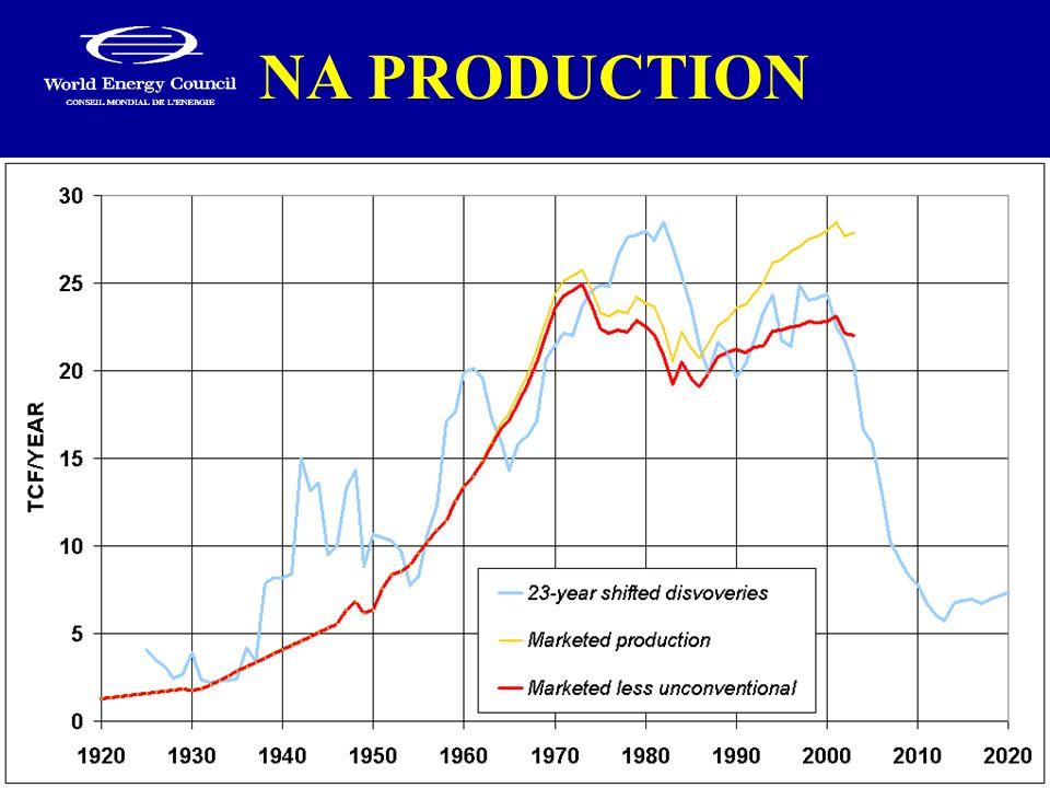 NA PRODUCTION