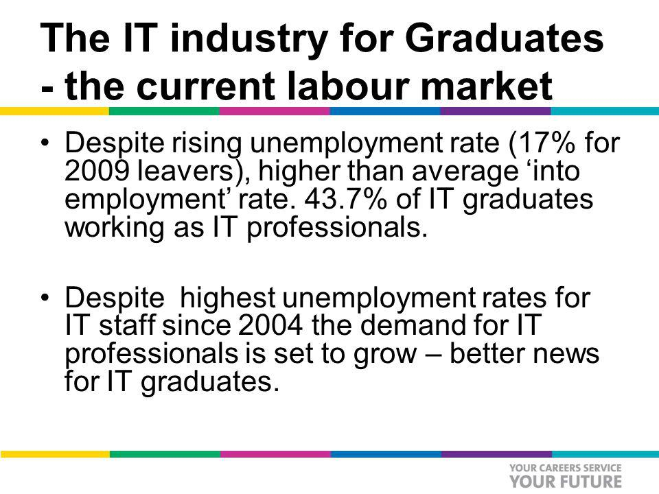 The IT industry for Graduates - the current labour market Despite rising unemployment rate (17% for 2009 leavers), higher than average into employment rate.