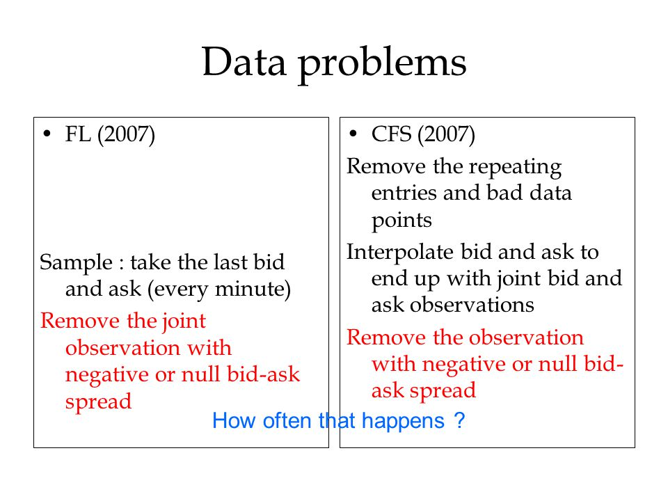 Data problems FL (2007) Sample : take the last bid and ask (every minute) Remove the joint observation with negative or null bid-ask spread CFS (2007) Remove the repeating entries and bad data points Interpolate bid and ask to end up with joint bid and ask observations Remove the observation with negative or null bid- ask spread How often that happens