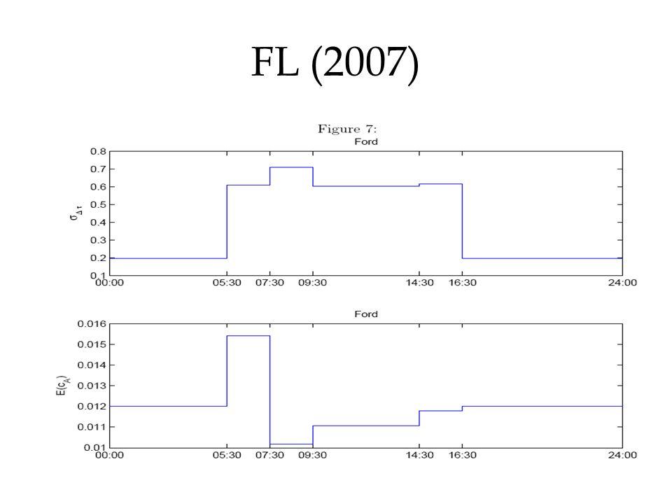 FL (2007)