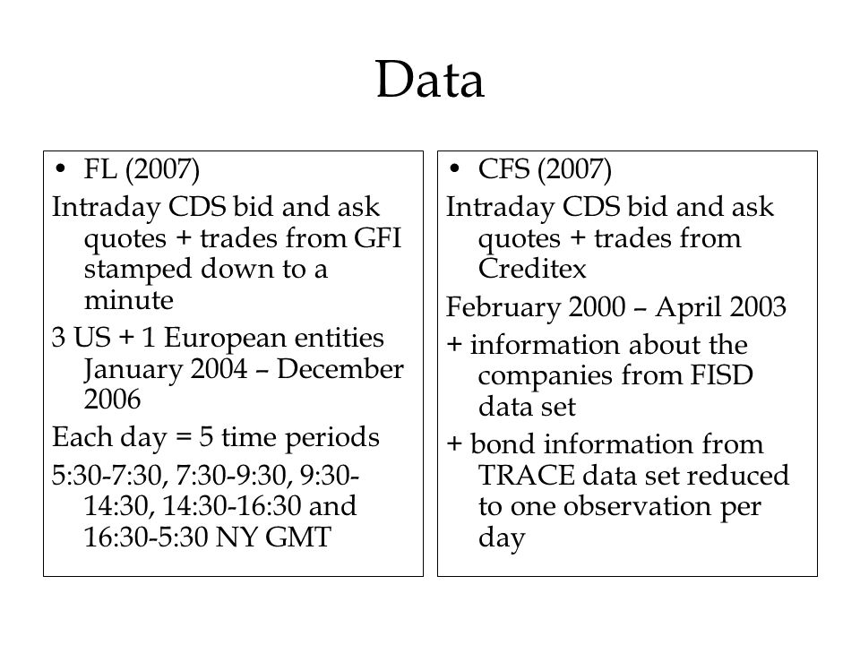 Data FL (2007) Intraday CDS bid and ask quotes + trades from GFI stamped down to a minute 3 US + 1 European entities January 2004 – December 2006 Each day = 5 time periods 5:30-7:30, 7:30-9:30, 9:30- 14:30, 14:30-16:30 and 16:30-5:30 NY GMT CFS (2007) Intraday CDS bid and ask quotes + trades from Creditex February 2000 – April information about the companies from FISD data set + bond information from TRACE data set reduced to one observation per day