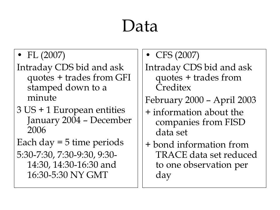 CFS (2007)