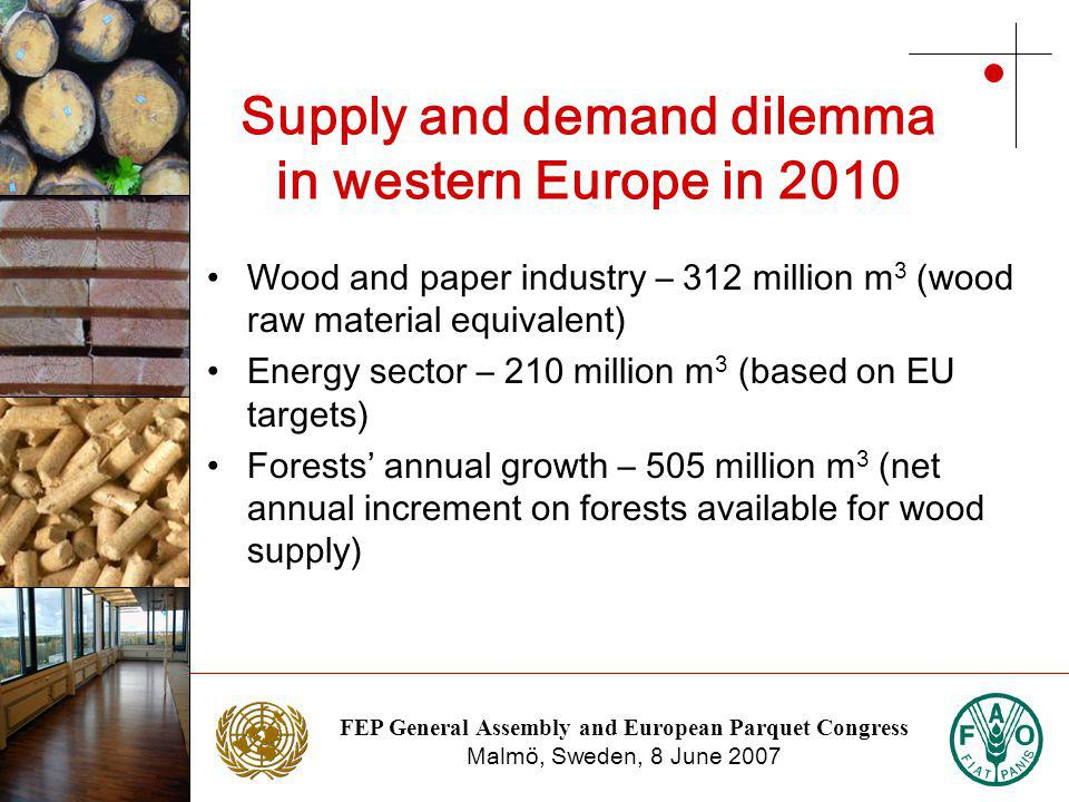 FEP General Assembly and European Parquet Congress Malmö, Sweden, 8 June 2007 Photo: NTC Photo: Stora Enso Supply and demand dilemma in western Europe in 2010 Wood and paper industry – 312 million m 3 (wood raw material equivalent) Energy sector – 210 million m 3 (based on EU targets) Forests annual growth – 505 million m 3 (net annual increment on forests available for wood supply)
