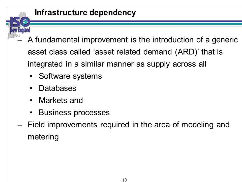 10 Infrastructure dependency –A fundamental improvement is the introduction of a generic asset class called asset related demand (ARD) that is integrated in a similar manner as supply across all Software systems Databases Markets and Business processes –Field improvements required in the area of modeling and metering