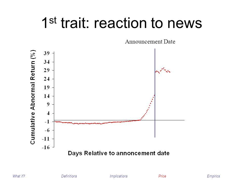 1 st trait: reaction to news What if?DefinitionsImplicationsPriceEmpirics Announcement Date