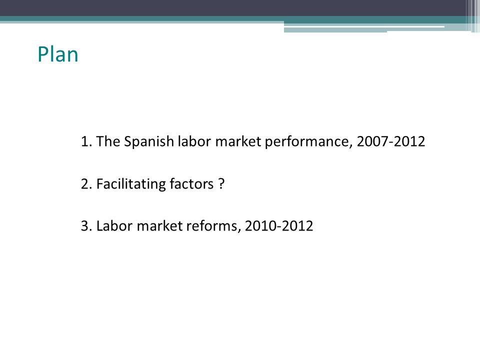 Plan 1. The Spanish labor market performance, 2007-2012 2. Facilitating factors ? 1.3. Labor market reforms, 2010-2012
