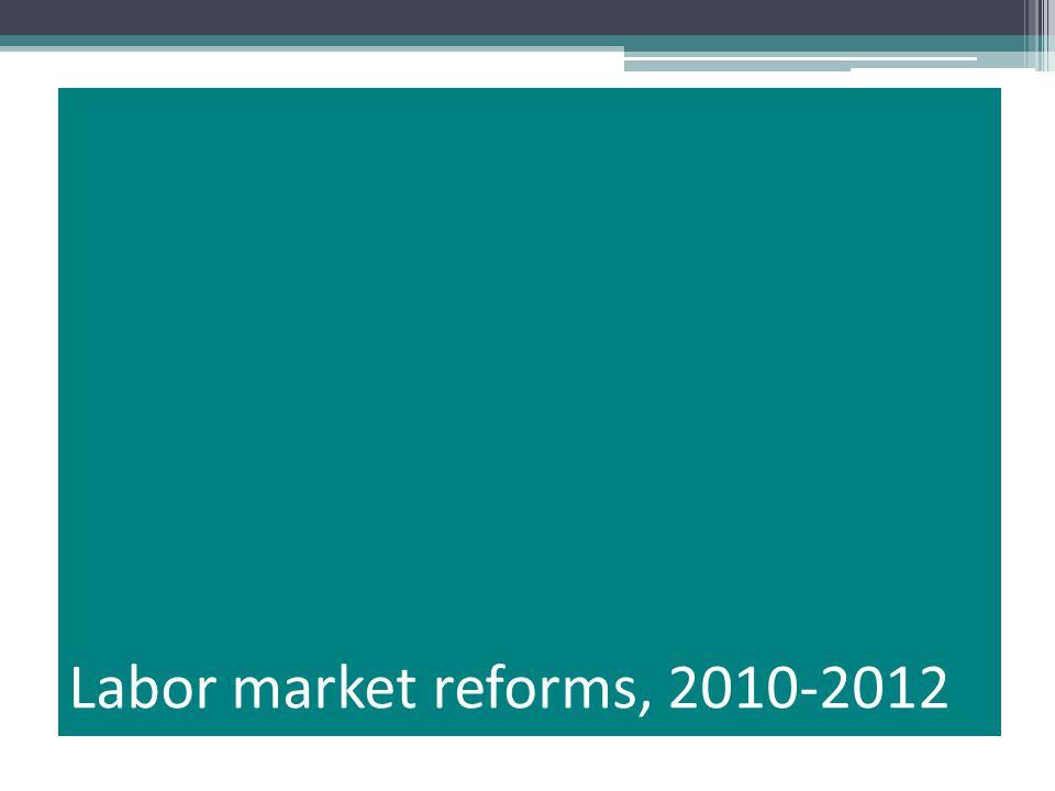 Labor market reforms, 2010-2012