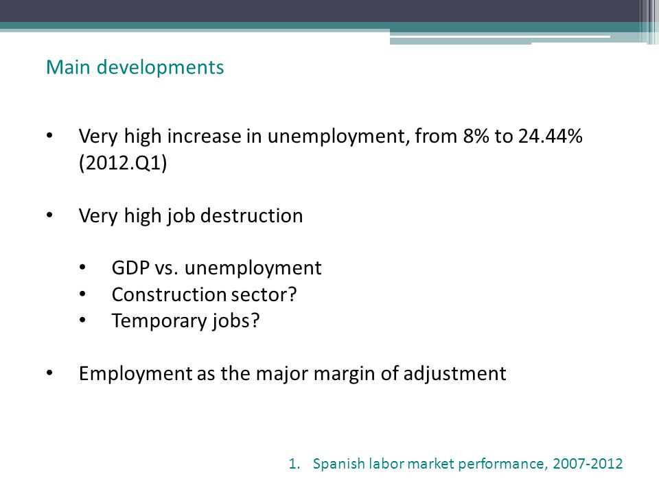 Very high increase in unemployment, from 8% to 24.44% (2012.Q1) Very high job destruction GDP vs. unemployment Construction sector? Temporary jobs? Em