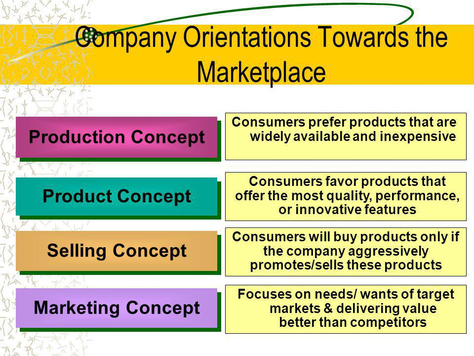 4.marketing philosophies The production concept The product concept The selling concept The marketing concept The societal marketing concept