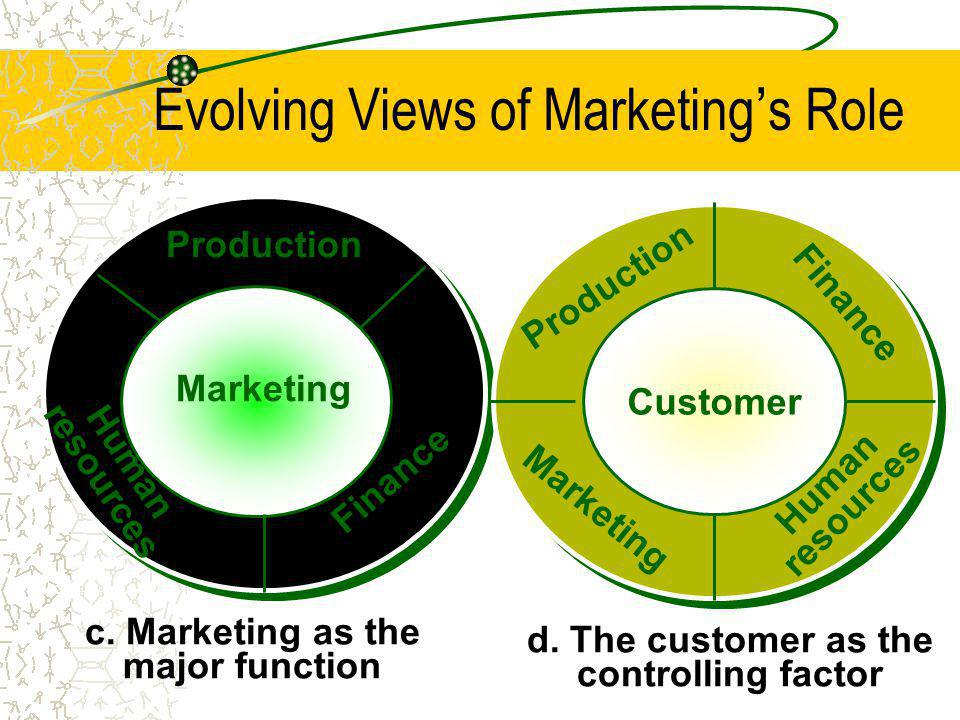 Evolving Views of Marketing s Role a. Marketing as an equal function Finance Production Marketing Human resources b. Marketing as a more important fun