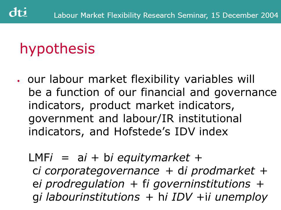 Labour Market Flexibility Research Seminar, 15 December 2004 hypothesis our labour market flexibility variables will be a function of our financial and governance indicators, product market indicators, government and labour/IR institutional indicators, and Hofstedes IDV index LMFi = ai + bi equitymarket + ci corporategovernance + di prodmarket + ei prodregulation + fi governinstitutions + gi labourinstitutions + hi IDV +ii unemploy
