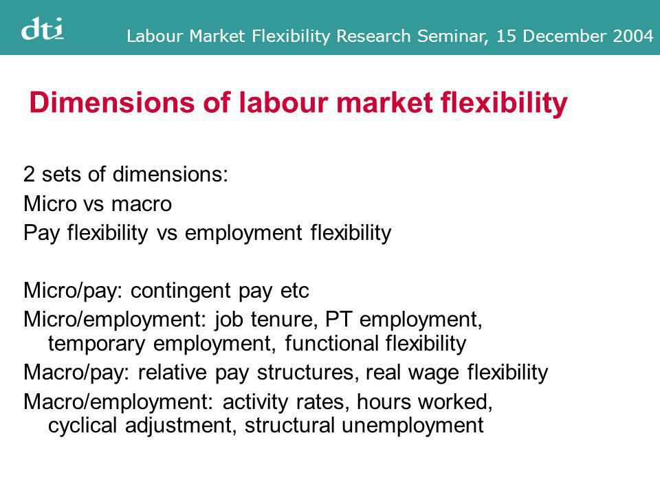 Labour Market Flexibility Research Seminar, 15 December 2004 Dimensions of labour market flexibility 2 sets of dimensions: Micro vs macro Pay flexibility vs employment flexibility Micro/pay: contingent pay etc Micro/employment: job tenure, PT employment, temporary employment, functional flexibility Macro/pay: relative pay structures, real wage flexibility Macro/employment: activity rates, hours worked, cyclical adjustment, structural unemployment