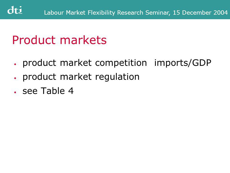 Labour Market Flexibility Research Seminar, 15 December 2004 Product markets product market competition imports/GDP product market regulation see Table 4