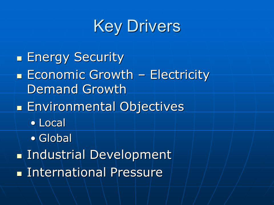 Key Drivers Energy Security Energy Security Economic Growth – Electricity Demand Growth Economic Growth – Electricity Demand Growth Environmental Objectives Environmental Objectives LocalLocal GlobalGlobal Industrial Development Industrial Development International Pressure International Pressure