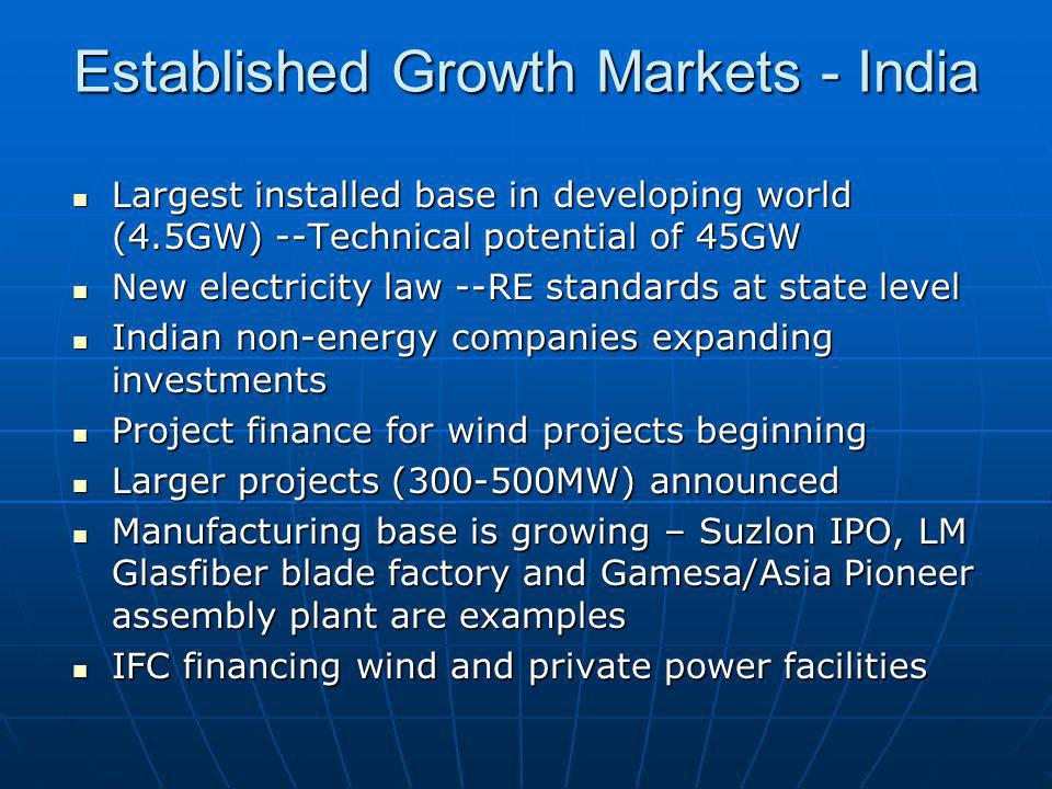 Established Growth Markets - India Largest installed base in developing world (4.5GW) --Technical potential of 45GW Largest installed base in developing world (4.5GW) --Technical potential of 45GW New electricity law --RE standards at state level New electricity law --RE standards at state level Indian non-energy companies expanding investments Indian non-energy companies expanding investments Project finance for wind projects beginning Project finance for wind projects beginning Larger projects (300-500MW) announced Larger projects (300-500MW) announced Manufacturing base is growing – Suzlon IPO, LM Glasfiber blade factory and Gamesa/Asia Pioneer assembly plant are examples Manufacturing base is growing – Suzlon IPO, LM Glasfiber blade factory and Gamesa/Asia Pioneer assembly plant are examples IFC financing wind and private power facilities IFC financing wind and private power facilities