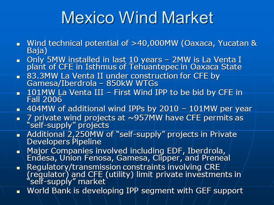 Mexico Wind Market Wind technical potential of >40,000MW (Oaxaca, Yucatan & Baja) Wind technical potential of >40,000MW (Oaxaca, Yucatan & Baja) Only 5MW installed in last 10 years – 2MW is La Venta I plant of CFE in Isthmus of Tehuantepec in Oaxaca State Only 5MW installed in last 10 years – 2MW is La Venta I plant of CFE in Isthmus of Tehuantepec in Oaxaca State 83.3MW La Venta II under construction for CFE by Gamesa/Iberdrola – 850kW WTGs 83.3MW La Venta II under construction for CFE by Gamesa/Iberdrola – 850kW WTGs 101MW La Venta III – First Wind IPP to be bid by CFE in Fall 2006 101MW La Venta III – First Wind IPP to be bid by CFE in Fall 2006 404MW of additional wind IPPs by 2010 – 101MW per year 404MW of additional wind IPPs by 2010 – 101MW per year 7 private wind projects at ~957MW have CFE permits as self-supply projects 7 private wind projects at ~957MW have CFE permits as self-supply projects Additional 2,250MW of self-supply projects in Private Developers Pipeline Additional 2,250MW of self-supply projects in Private Developers Pipeline Major Companies involved including EDF, Iberdrola, Endesa, Union Fenosa, Gamesa, Clipper, and Preneal Major Companies involved including EDF, Iberdrola, Endesa, Union Fenosa, Gamesa, Clipper, and Preneal Regulatory/transmission constraints involving CRE (regulator) and CFE (utility) limit private investments in self-supply market Regulatory/transmission constraints involving CRE (regulator) and CFE (utility) limit private investments in self-supply market World Bank is developing IPP segment with GEF support World Bank is developing IPP segment with GEF support