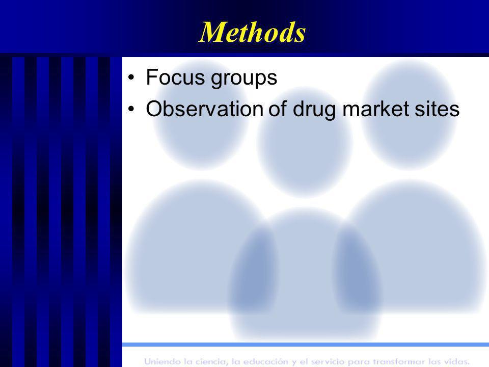 Methods Focus groups Observation of drug market sites
