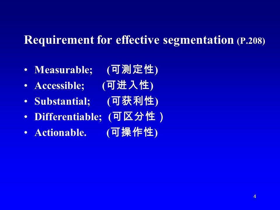 5 Target Marketing Evaluating Market Segments (P.209) Segment Size and Growth Segment Size and Growth Segment Structural Attractiveness Segment Structural Attractiveness Company Objectives and Resources Company Objectives and Resources Target Markets