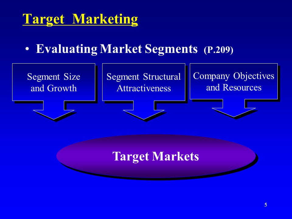 6 Target market (P.210) Target market is a set of buyer sharing common needs or characteristics that the company decides to serve.