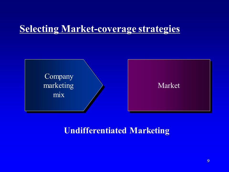 10 Selecting Market-coverage strategies Differentiated Marketing Company marketing mix1 Company marketing mix2 Company marketing mix3 Segment1 Segment2 Segment3