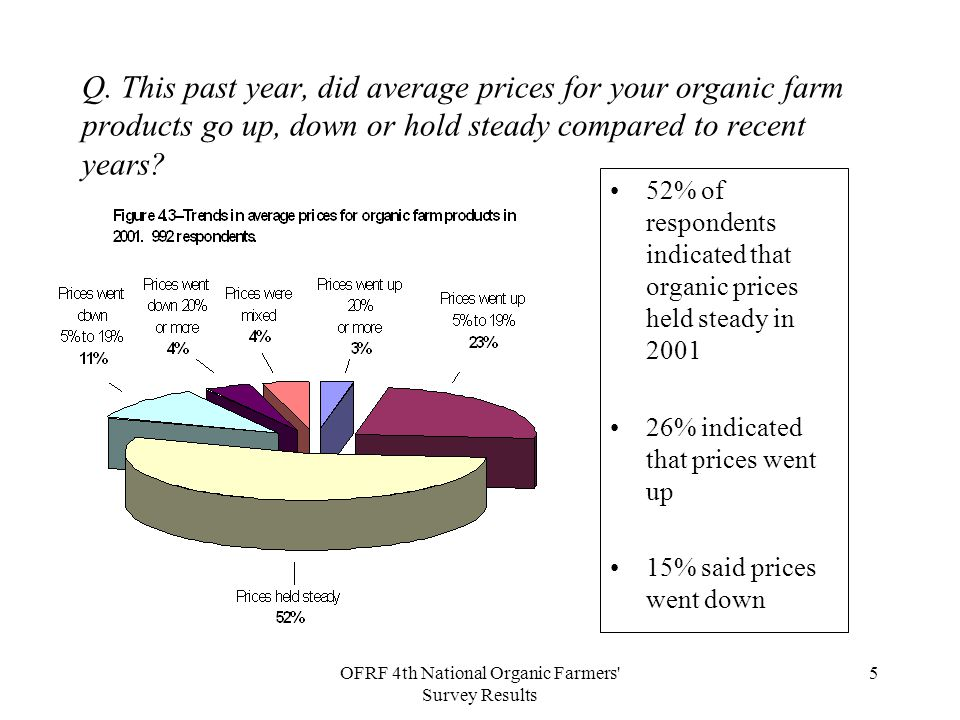 OFRF 4th National Organic Farmers' Survey Results 5 Q. This past year, did average prices for your organic farm products go up, down or hold steady co