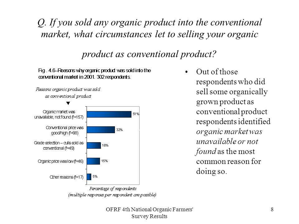 OFRF 4th National Organic Farmers' Survey Results 8 Q. If you sold any organic product into the conventional market, what circumstances let to selling