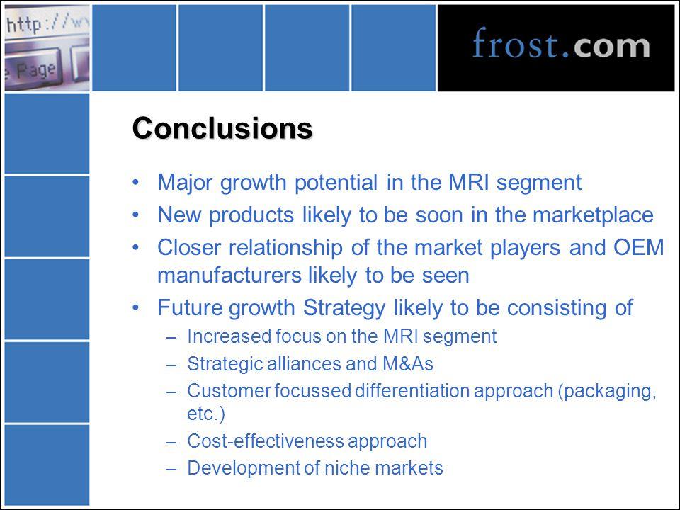 Strategy Formulation Strategy MarketingSales Functional Level Corporate Level R&DManagement