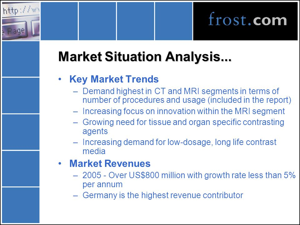 Market Situation Analysis Major Driving Factors Faster imaging techniques increasing consumption Increasing installed base of certain modern imaging equipments (MRI)increasing the number of imaging procedures Favourable population structure Major Restraining Factors New Imaging techniques decreasing the use of contrast media Price controls and price competition leading to constant price erosion Older equipments retarding growth rate due to inefficiency Market saturation of conventional X-ray segment Financial constraints in a few markets leading to price sensitivity