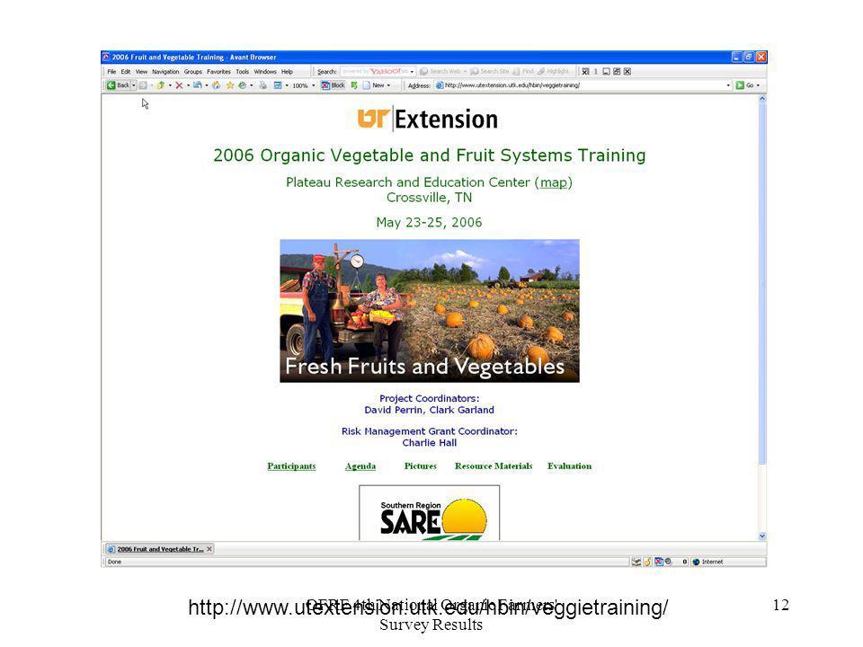 OFRF 4th National Organic Farmers Survey Results 12 http://www.utextension.utk.edu/hbin/veggietraining/